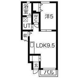 東武宇都宮線 おもちゃのまち駅 徒歩8分