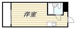 目黒駅 5.8万円