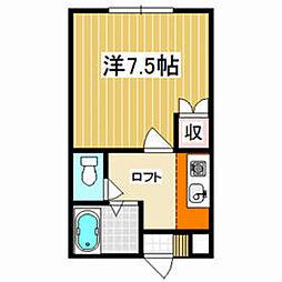 銚子駅 4.3万円