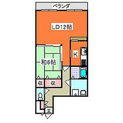 銚子駅 4.5万円