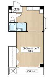 根津駅 8.5万円