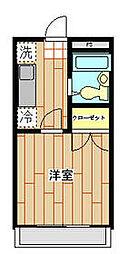 【敷金礼金0円!】グランドホーム八王子
