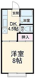 小田急小田原線 東海大学前駅 バス5分 青柳下車 徒歩2分