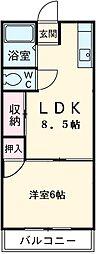 左京山駅 3.7万円