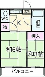 立川駅 5.4万円