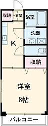 鹿沼駅 2.8万円