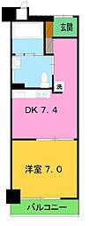 風祭駅 4.9万円