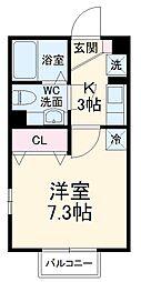 銚子駅 3.6万円