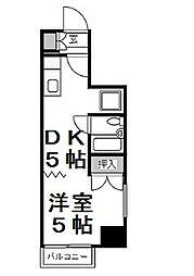 蒲田駅 6.8万円