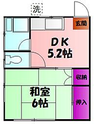つきみ野駅 3.7万円