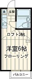 南武線 矢野口駅 徒歩20分