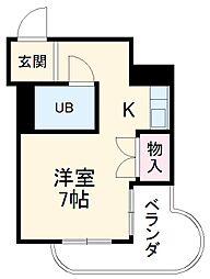 東大手駅 3.7万円