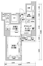 駒込駅 16.0万円