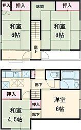 東京メトロ千代田線 北千住駅 徒歩17分