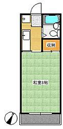 袋井駅 2.0万円