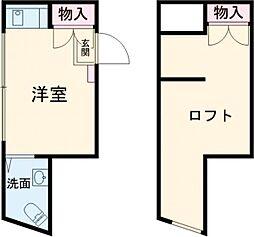 西武新宿線 上石神井駅 徒歩9分