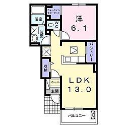 新前橋駅 5.8万円
