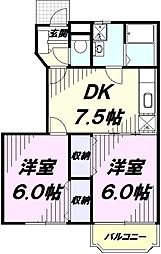 JR中央線 国立駅 バス9分 けやき台団地下車 徒歩2分の賃貸アパート 1階2DKの間取り