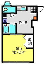 Z西村ビル[301号室]の間取り