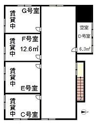 鳩ヶ谷駅 1.0万円