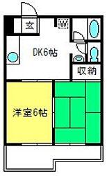 ロキシーモンシャトー[306号室]の間取り
