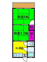 染葉荘[1階]の間取り