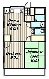 神奈川県伊勢原市東大竹の賃貸アパートの間取り