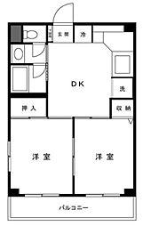 梶ヶ谷リベール[3階]の間取り