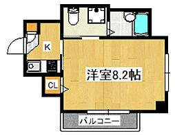 プチグランデ上野[3号室]の間取り