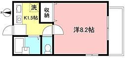 ビレッジタムラ[2階]の間取り