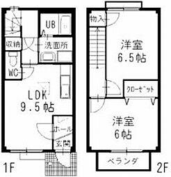 静岡県菊川市西方の賃貸アパートの間取り