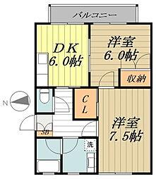 祥南コーポC 2階2DKの間取り