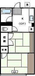 神奈川県川崎市多摩区堰1丁目の賃貸アパートの間取り