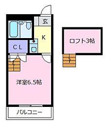 シティエスステート天美東[1階]の間取り