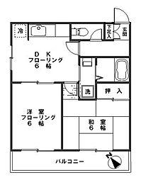 ドルチェ川崎[605号室]の間取り