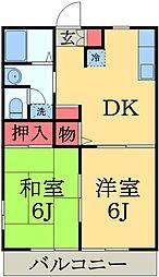 京成本線 京成臼井駅 徒歩13分の賃貸アパート 2階2DKの間取り