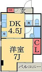 実籾駅 4.0万円