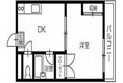 徳島県徳島市山城町東浜傍示の賃貸アパートの間取り