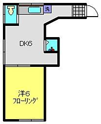 近藤荘[201号室]の間取り