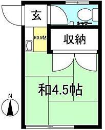 井の頭公園駅 3.0万円