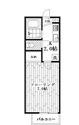 フレア・プランドール[2階]の間取り
