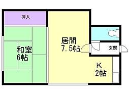 五稜郭駅 2.0万円