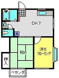 ビックオレンジ鶴ヶ峰[101号室]の間取り