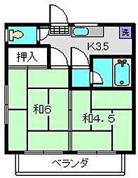 神奈川県横浜市鶴見区馬場7丁目の賃貸アパートの間取り