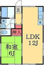千城台駅 3.7万円