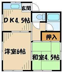 横浜線 町田駅 徒歩21分