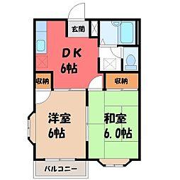 下館駅 3.6万円