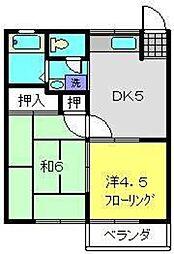コーポフェニックスA[2階]の間取り