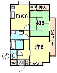 メゾン・フェリス上野 2階2DKの間取り