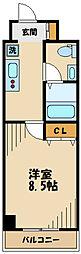 LOCS MIZONOKUCHI 5階1Kの間取り